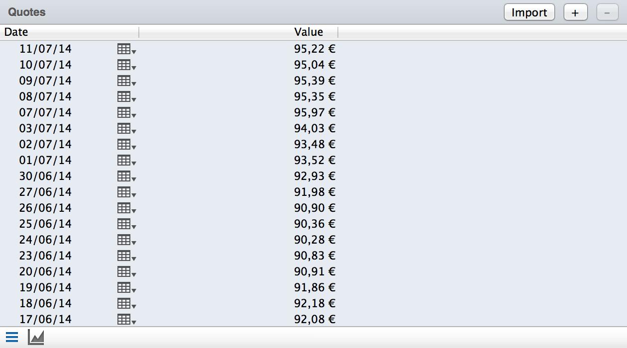 titre à revenu variable